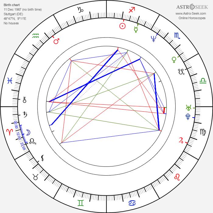 Michael Beck - Astrology Natal Birth Chart