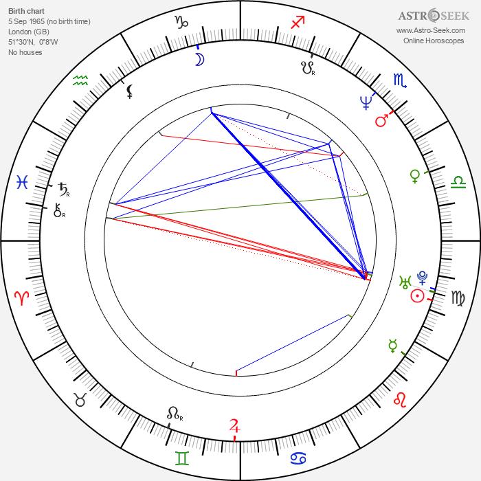 Michael Bentt - Astrology Natal Birth Chart