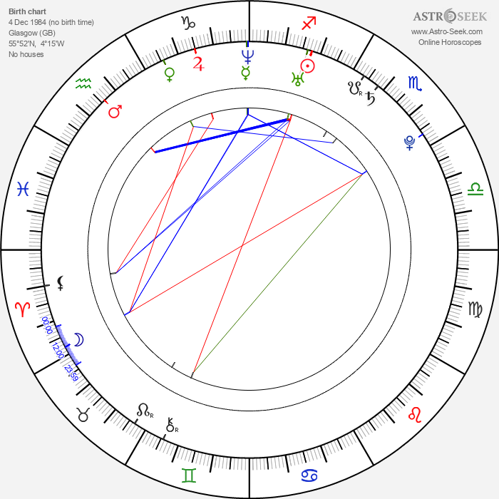 Michael Berendt - Astrology Natal Birth Chart