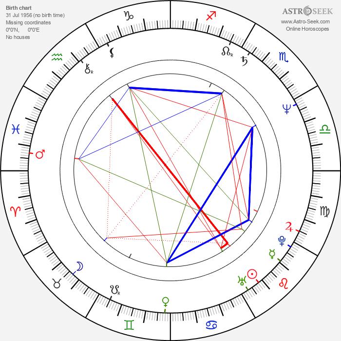 Michael Biehn - Astrology Natal Birth Chart