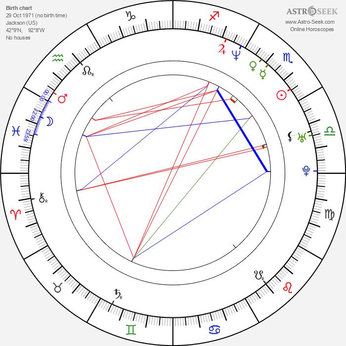 Michael Blieden - Astrology Natal Birth Chart