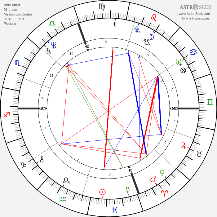 Michael Bolton - Astrology Natal Birth Chart