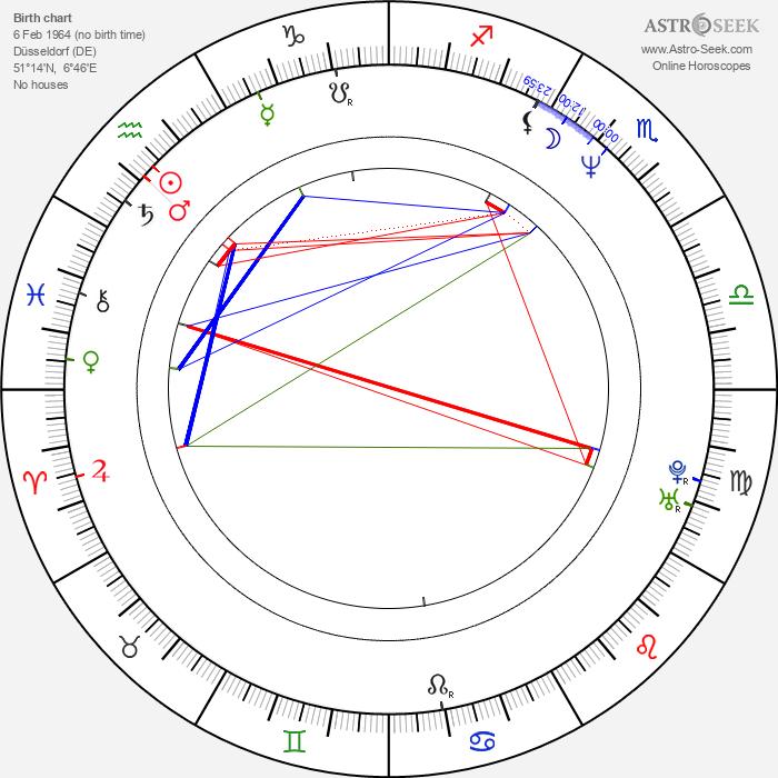 Michael Breitkopf - Astrology Natal Birth Chart