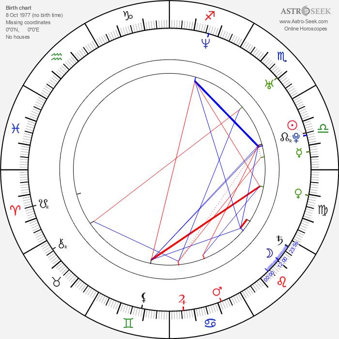 Michael C. Maronna - Astrology Natal Birth Chart