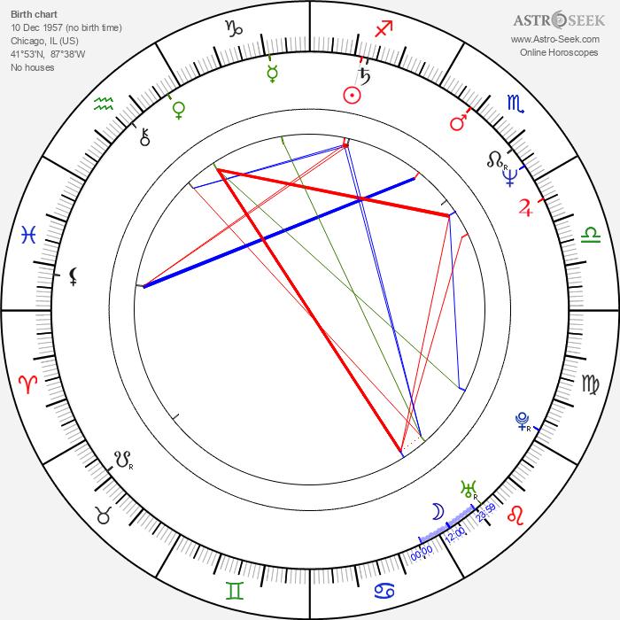 Michael Clarke Duncan - Astrology Natal Birth Chart