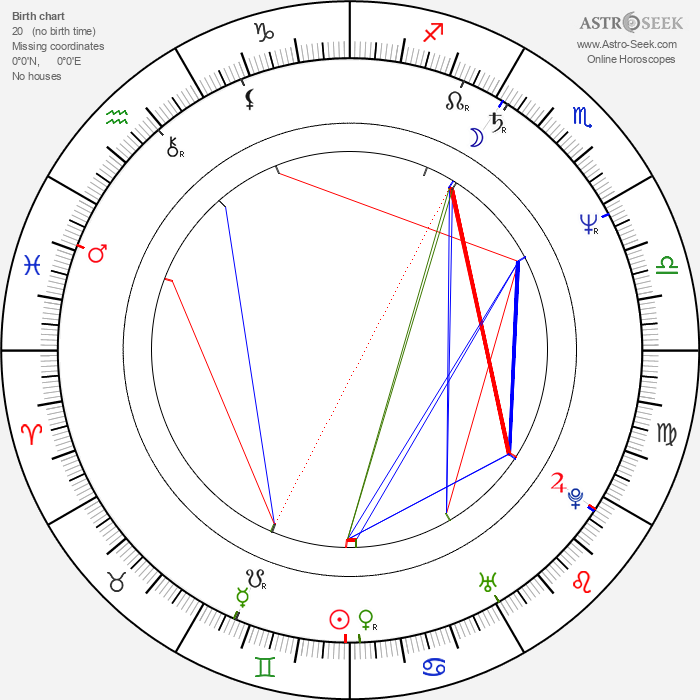 Michael Corbett - Astrology Natal Birth Chart