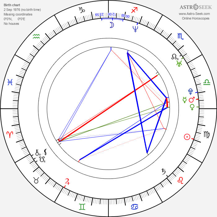 Michael Cotter - Astrology Natal Birth Chart