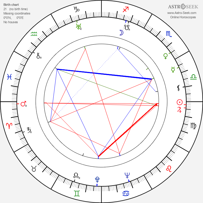 Michael Creswell - Astrology Natal Birth Chart