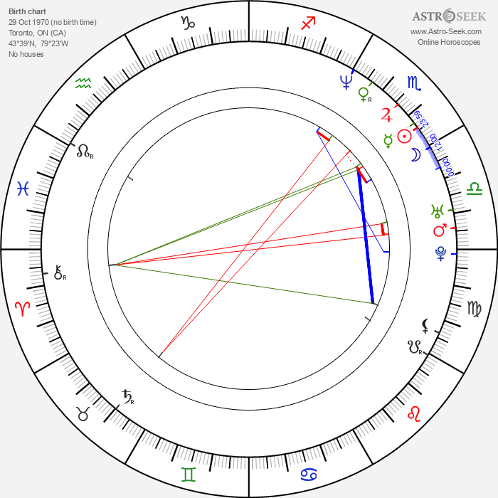Michael Daingerfield - Astrology Natal Birth Chart