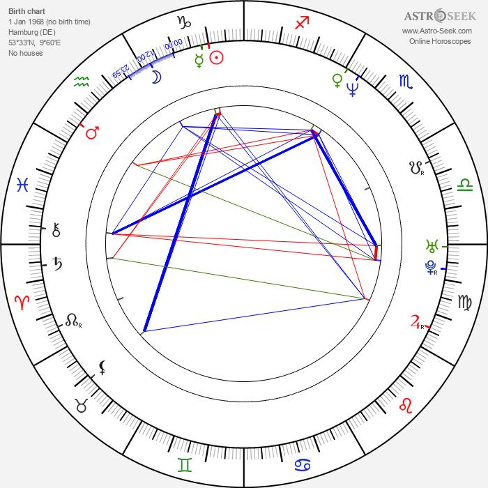 Michael Deffert - Astrology Natal Birth Chart