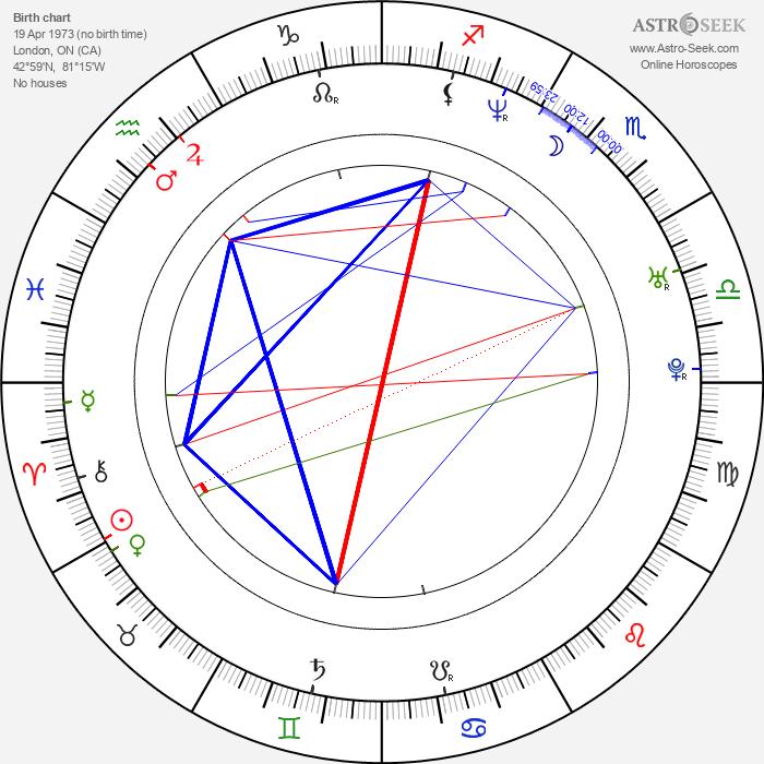 Michael Dowse - Astrology Natal Birth Chart