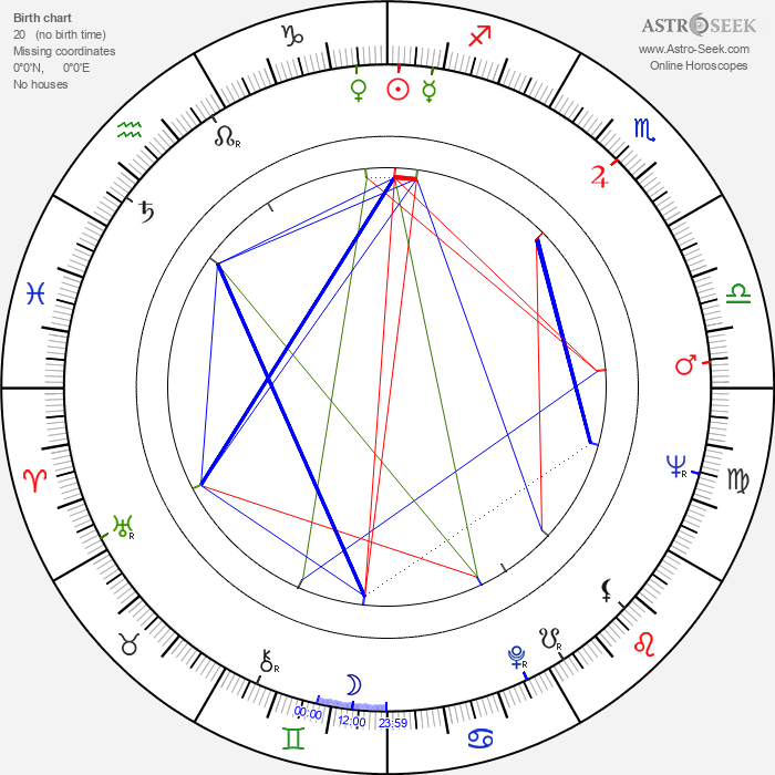 Michael Dunn - Astrology Natal Birth Chart