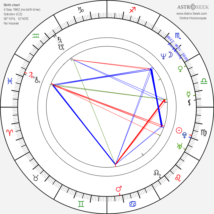 Michael Dymek - Astrology Natal Birth Chart
