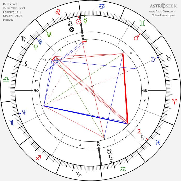 Michael Feist - Astrology Natal Birth Chart