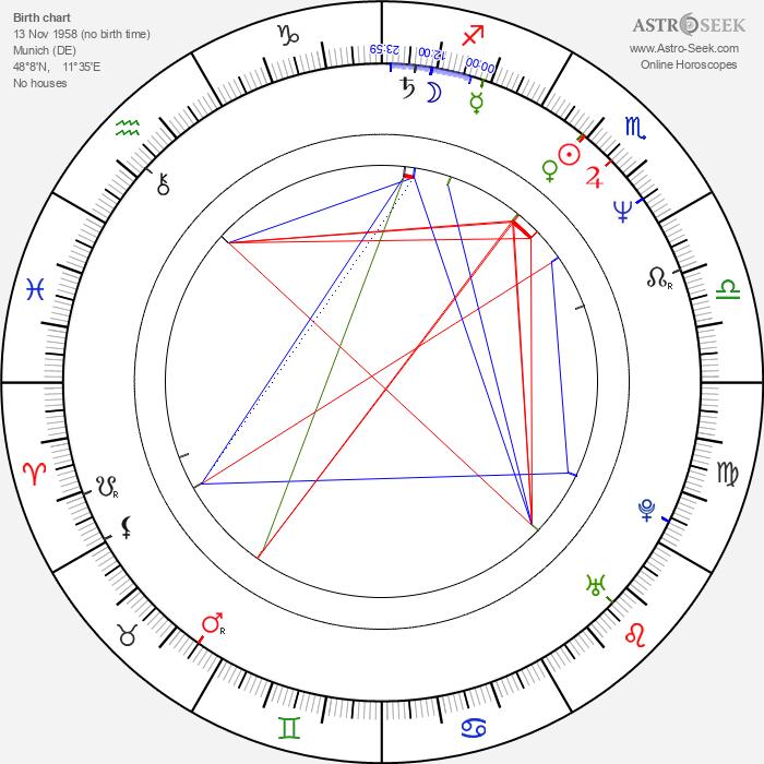 Michael Fitz - Astrology Natal Birth Chart