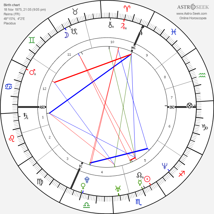 Michael Freminet - Astrology Natal Birth Chart