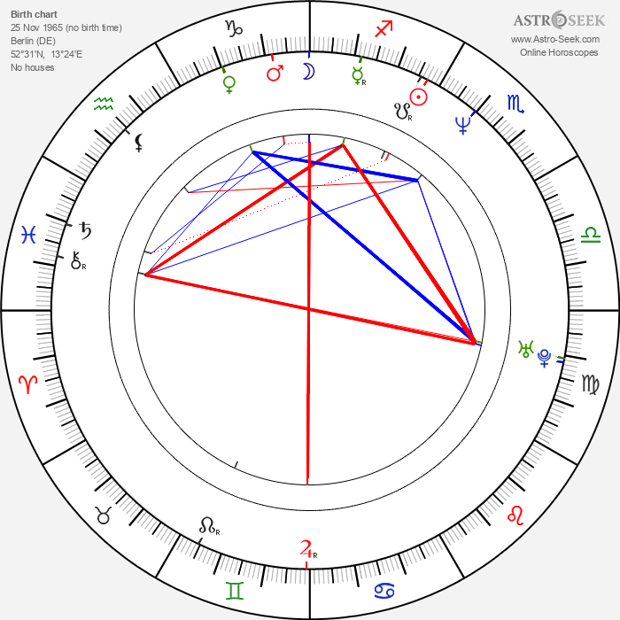 Michael G. Johnson - Astrology Natal Birth Chart