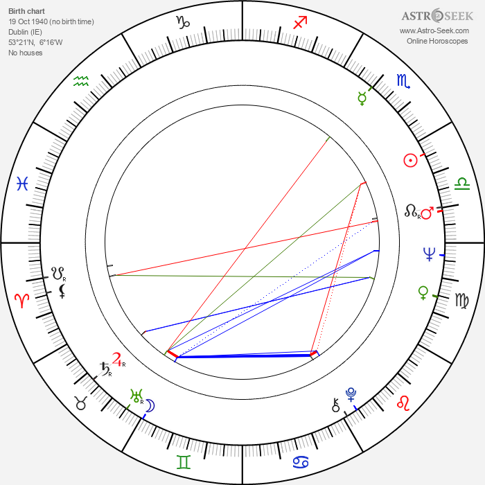Michael Gambon - Astrology Natal Birth Chart