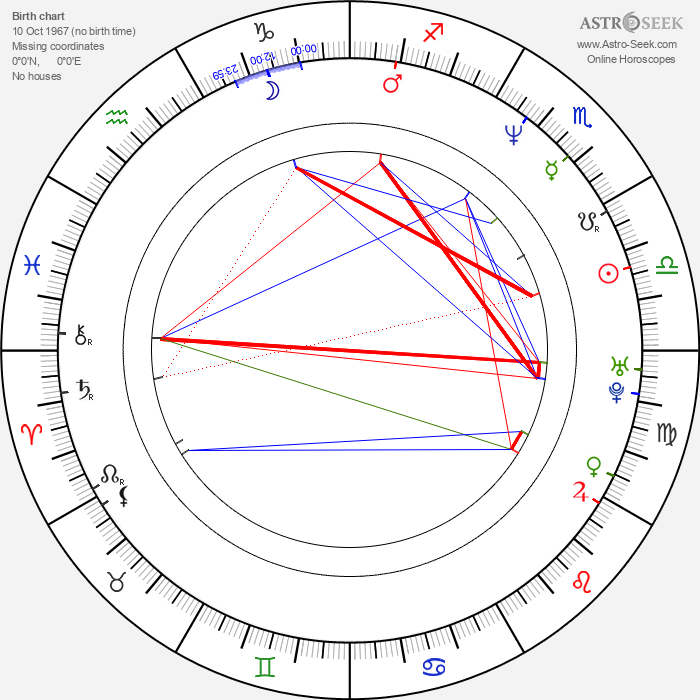 Michael Giacchino - Astrology Natal Birth Chart