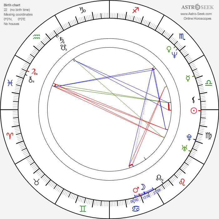 Michael Gilden - Astrology Natal Birth Chart