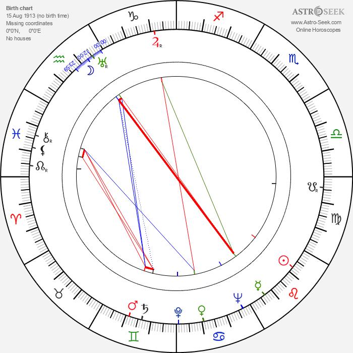Michael Golden - Astrology Natal Birth Chart