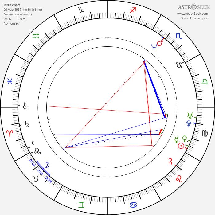 Michael Gove - Astrology Natal Birth Chart