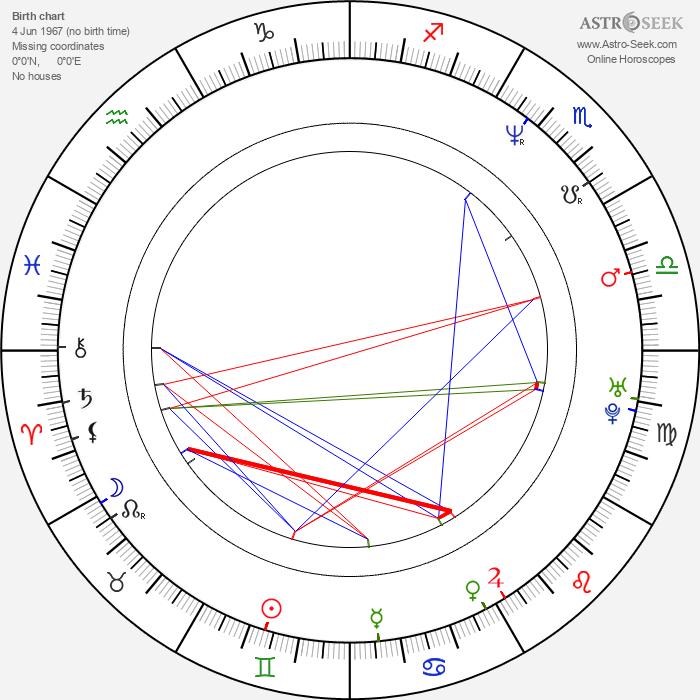 Michael Greyeyes - Astrology Natal Birth Chart