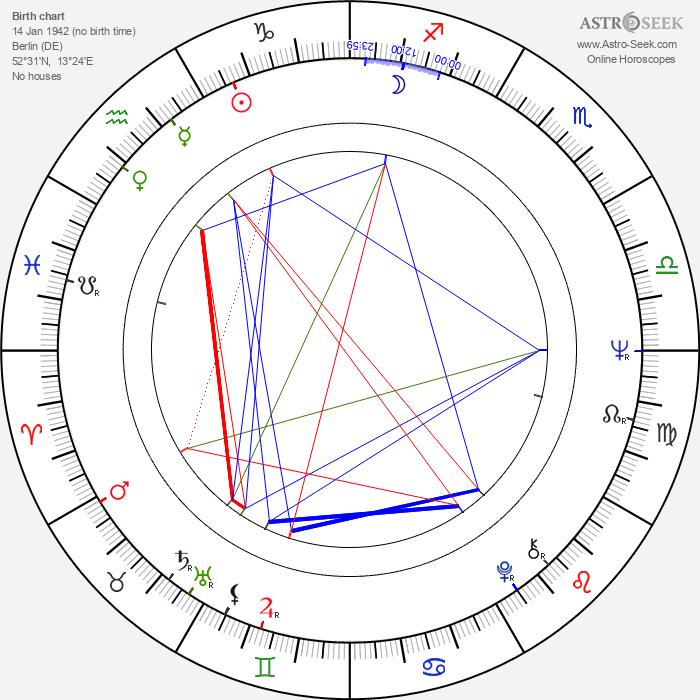 Michael Gwisdek - Astrology Natal Birth Chart