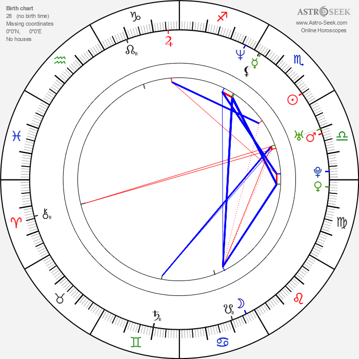 Michael Hawkins - Astrology Natal Birth Chart