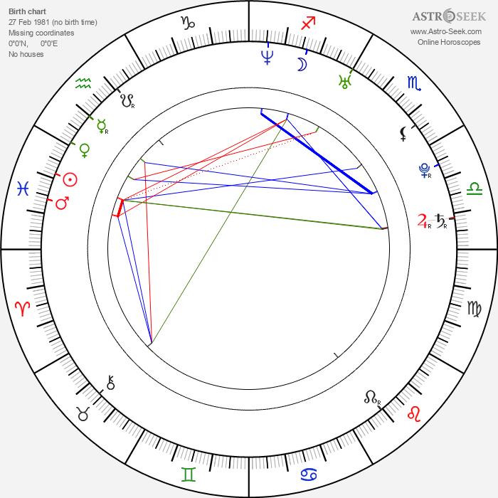 Michael Hoffman Jr. - Astrology Natal Birth Chart