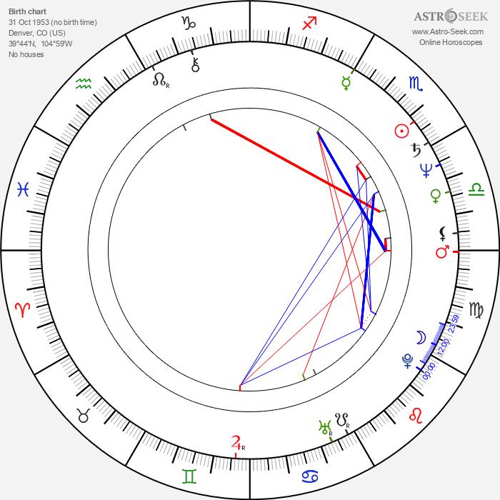Michael J. Anderson - Astrology Natal Birth Chart