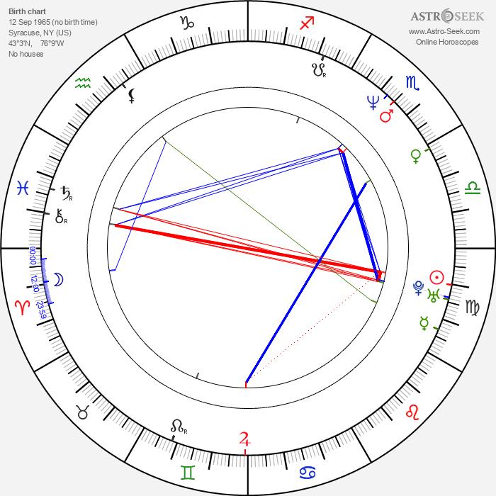 Michael J. Sarna - Astrology Natal Birth Chart