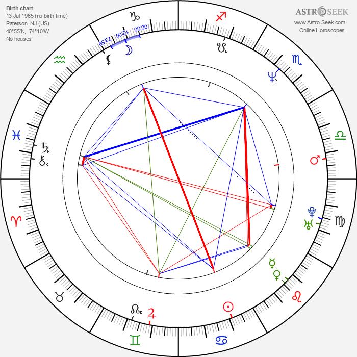 Michael Jace - Astrology Natal Birth Chart