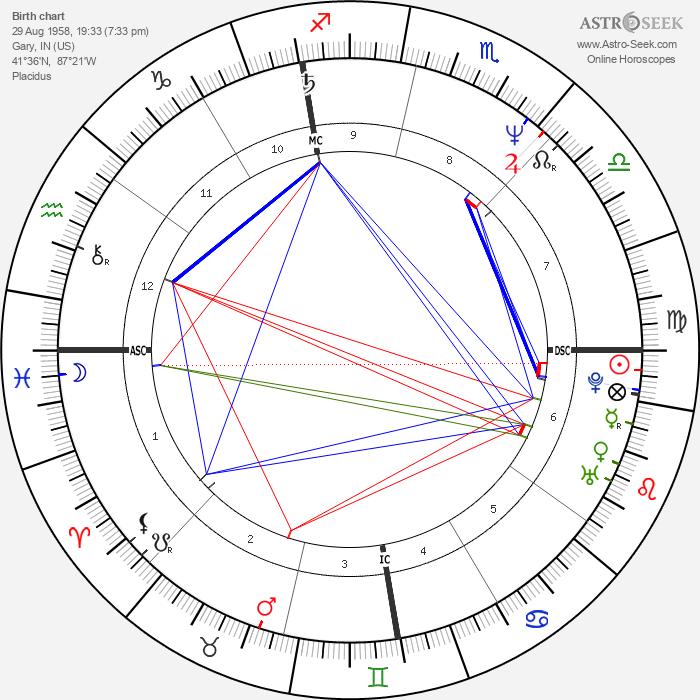 Michael Jackson - Astrology Natal Birth Chart
