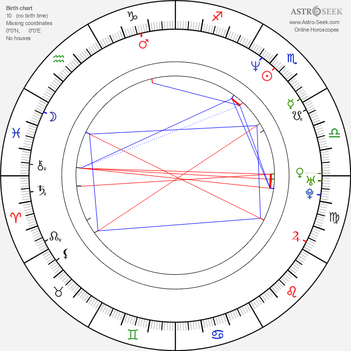 Michael Jai White - Astrology Natal Birth Chart