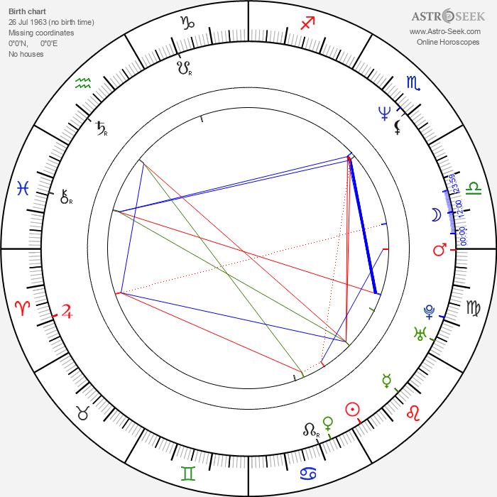 Michael James Kacey - Astrology Natal Birth Chart