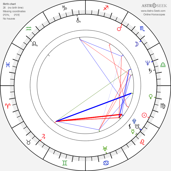 Michael Jeter - Astrology Natal Birth Chart