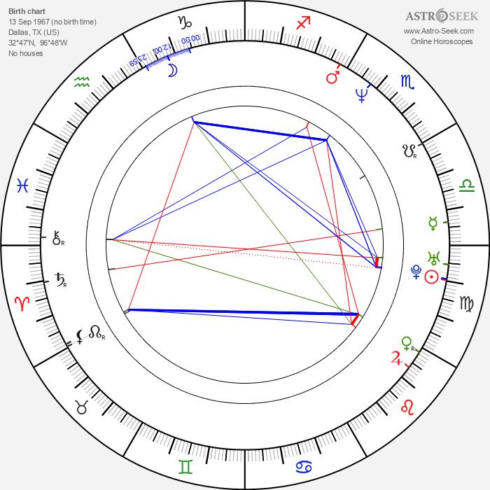 Michael Johnson - Astrology Natal Birth Chart