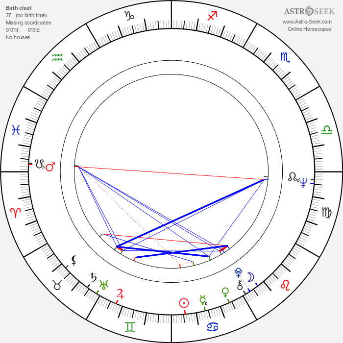Michael Kallaanvaara - Astrology Natal Birth Chart