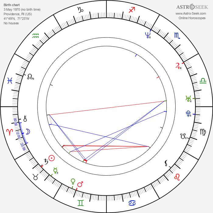 Michael Kang - Astrology Natal Birth Chart
