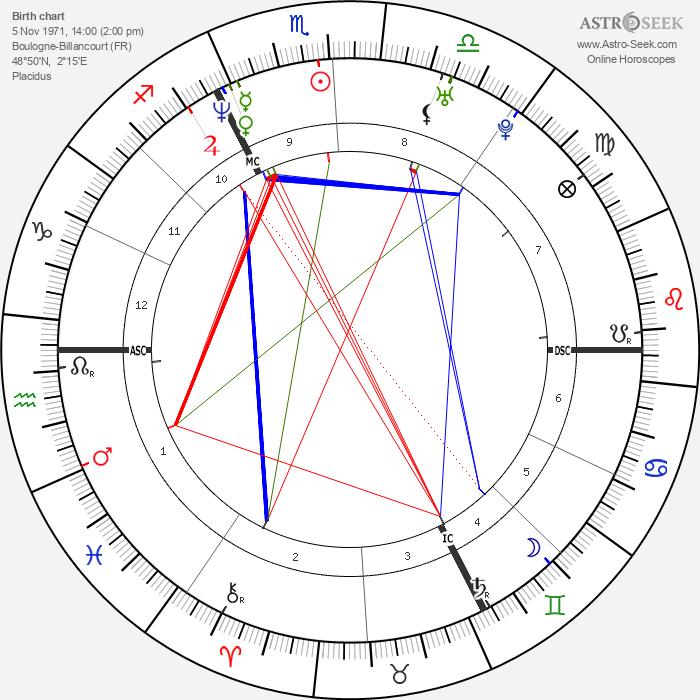 Michael Keelekooper - Astrology Natal Birth Chart