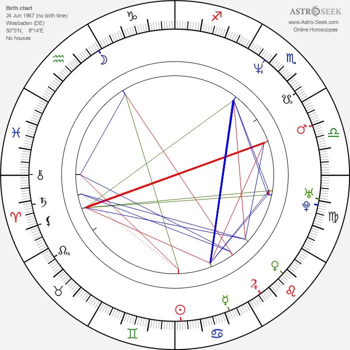 Michael Kessler - Astrology Natal Birth Chart