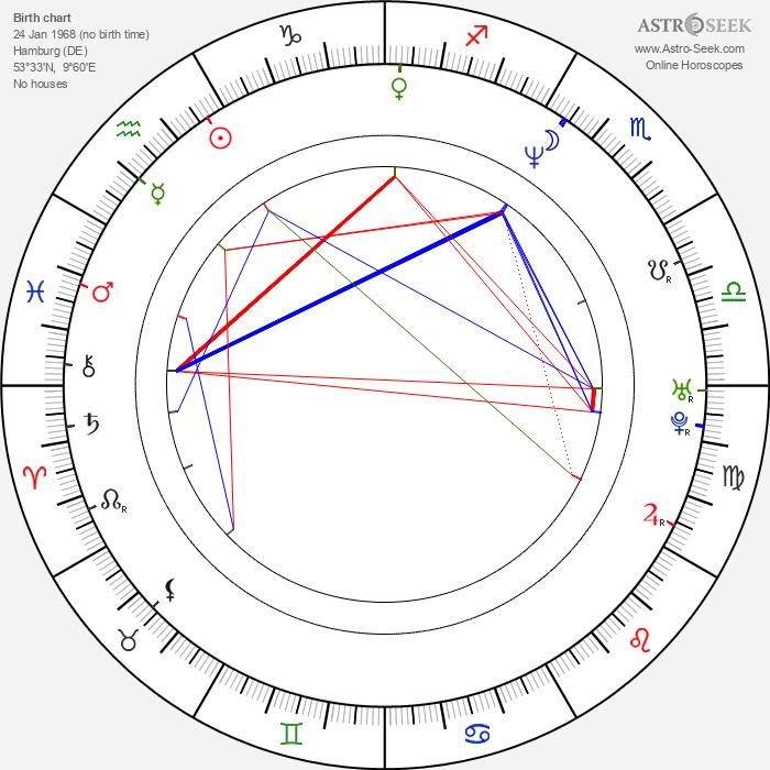 Michael Kiske - Astrology Natal Birth Chart