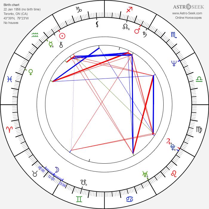 Michael Kopsa - Astrology Natal Birth Chart