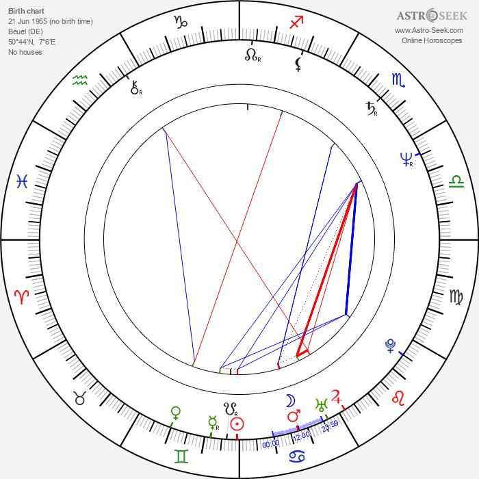 Michael Kühnen - Astrology Natal Birth Chart