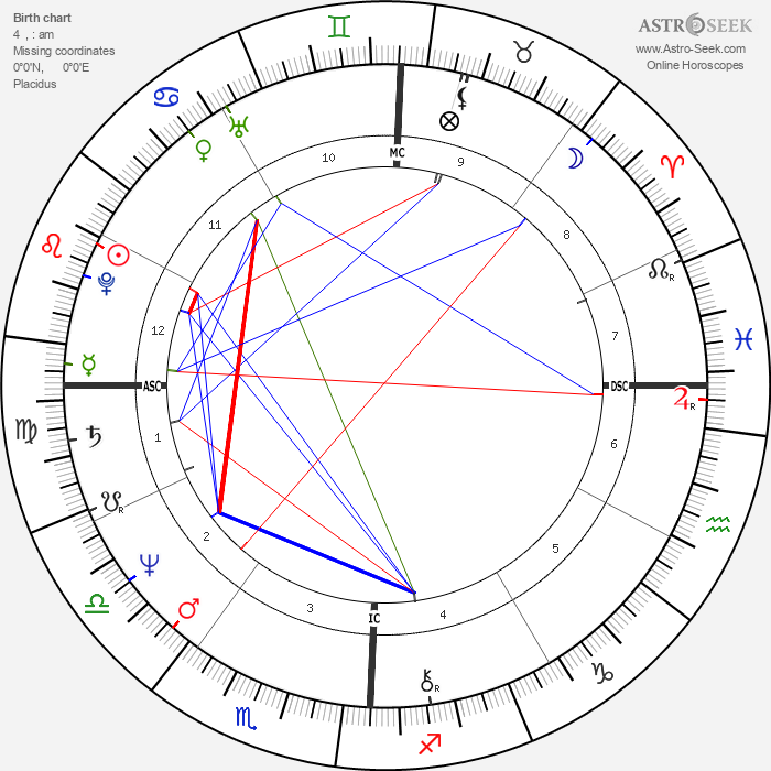 Michael Lane - Astrology Natal Birth Chart