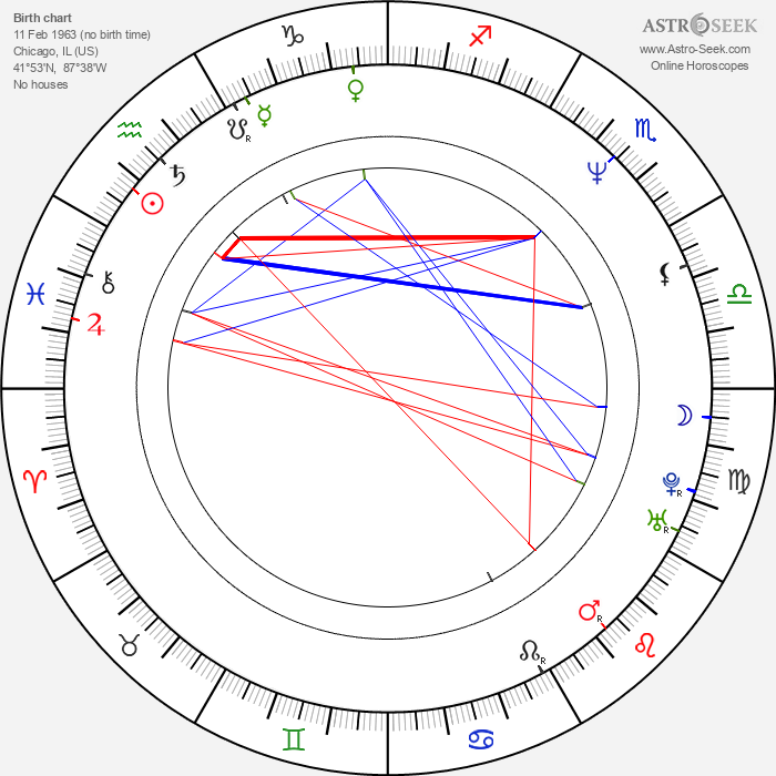 Michael Leahy - Astrology Natal Birth Chart