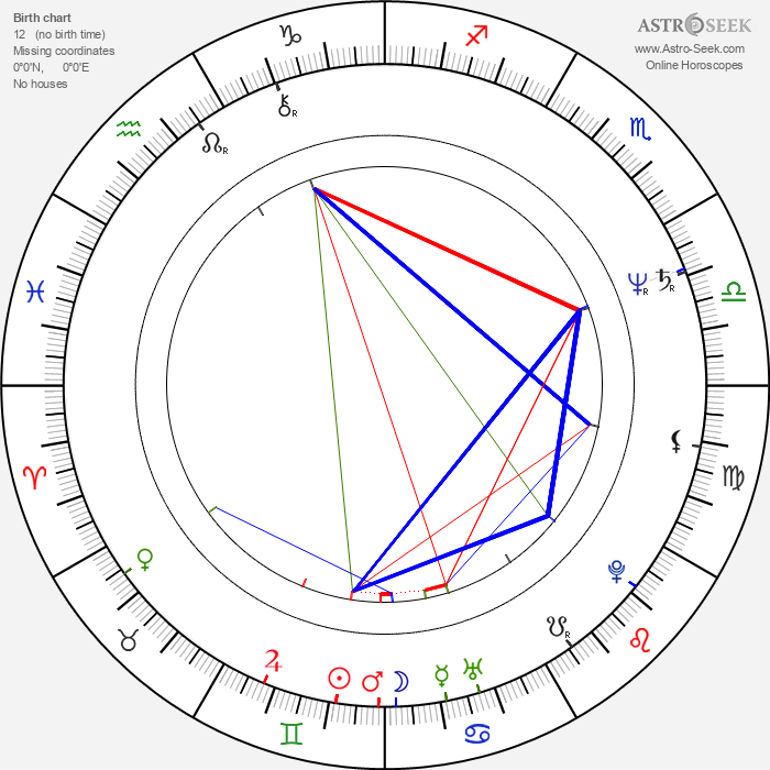 Michael Legge - Astrology Natal Birth Chart