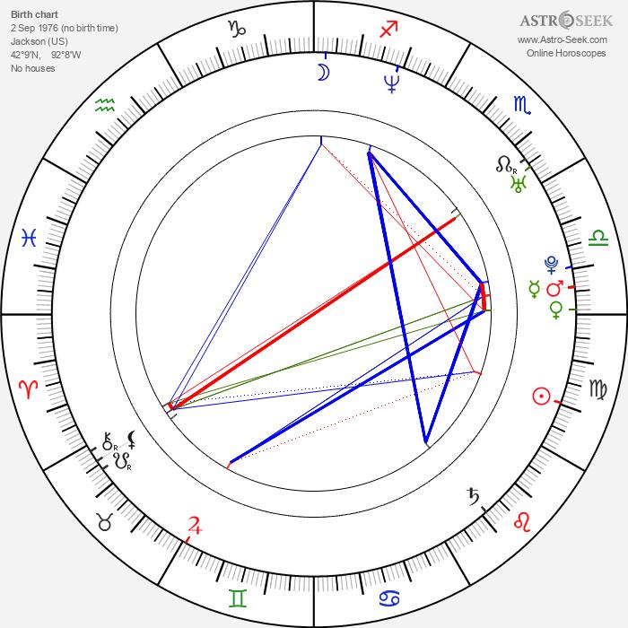 Michael Lombardi - Astrology Natal Birth Chart