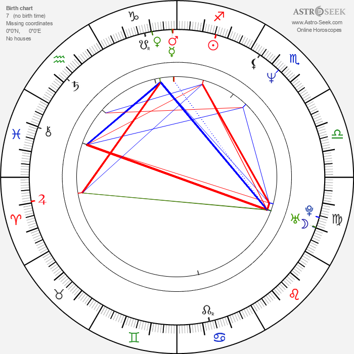 Michael Luceri - Astrology Natal Birth Chart